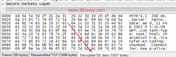 decrypted-ssl-data